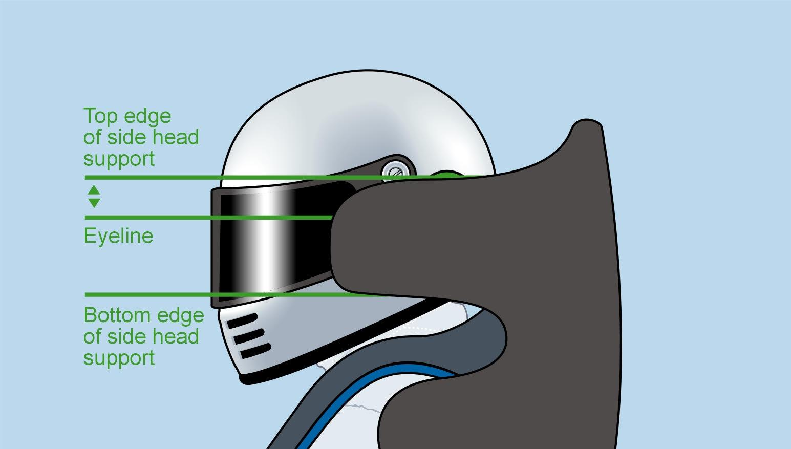 Seat occupant positioning
